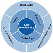 0101 TECHNOLOGY CO., LTD - Our Production Process