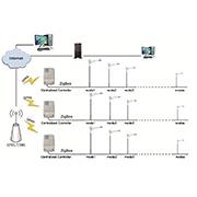 Ganzhou Gold Power Electronic Equipment Co., Ltd - Intelligent Street Light Control System