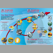 Asialink International Technology Corporation - Our product production process