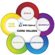 Changchun BRD Optical Co., Ltd. - Core Values