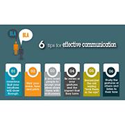 0101 TECHNOLOGY CO., LTD-Effective Communication