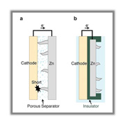 Researchers develop reliable rechargeable zinc battery