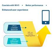 LTE-U for small cells improves Wi-Fi environment