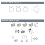 Are smart rings the next big thing in wearables?