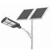 Top 20 Most Popular LED & Solar Products